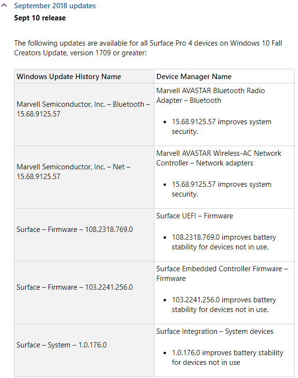 surfacepro4_Sep2018updates