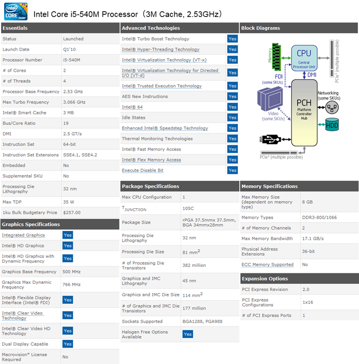 Intel-i5-540M