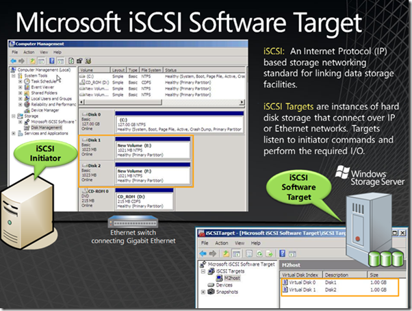 MS_iSCSI_Software_Target