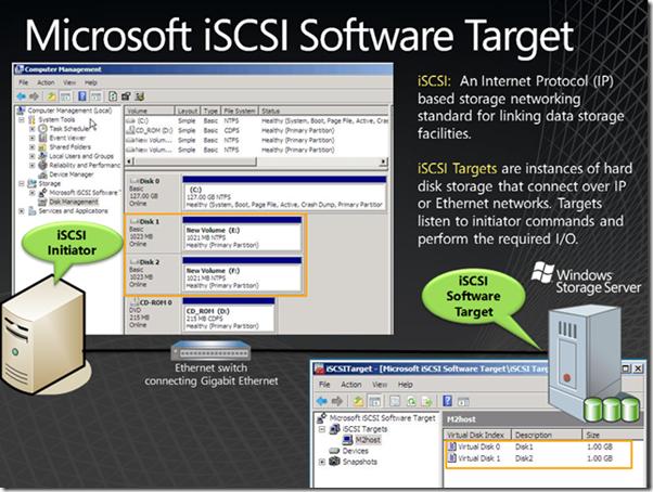 MS_iSCSI_Software_Target