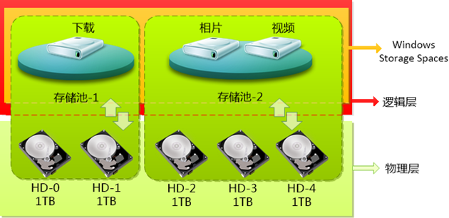 Windows_Storage_Spaces